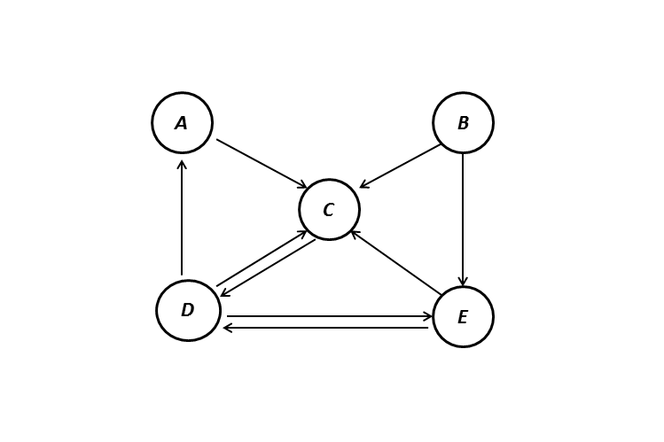 data, trafficxhub, traffic, smats, read, smats traffic solutions, data collection, connected, sensors, wifi, bluetooth, delay, delay management, wait times, congestion, congestion pricing, traffic monitoring, od, origin, destination, origin destination
