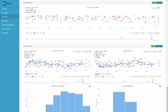 iNode™ Data Analytics