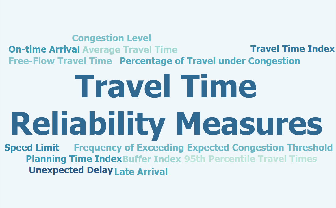Travel Time Reliability: How to Measure and Why it is Important?